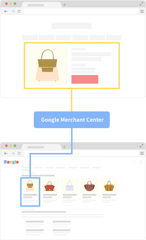 Google Merchant Center 連携プラグイン