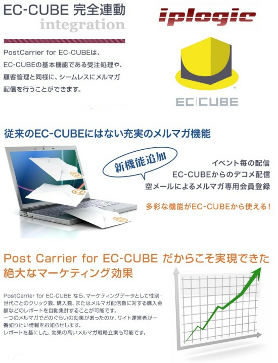PostCarrier for EC-CUBE(2.11系)